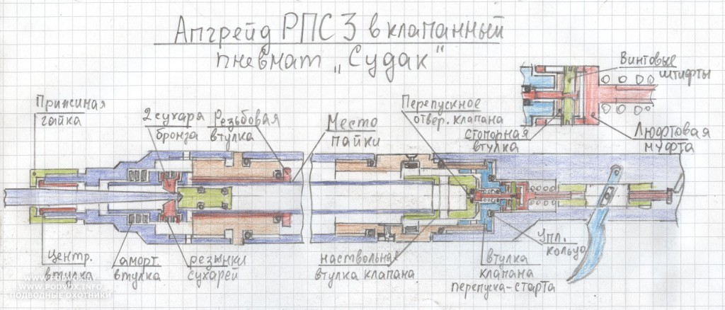 Технологическая карта проекта дома